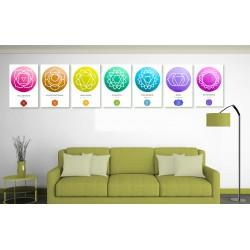 7 Yoga Chakras | Kundalini Chakras | Shat Chakras Wall Stickers for Chakra Meditation | Yoga Meditation (Set of 7 Chakras) - Size 18 x 12 inch